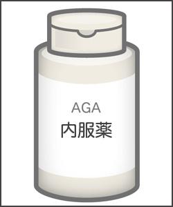 aga内服薬